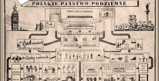 Prof. Wojciech Rojek - The Polish Underground State in the Final Phase of the Second World War